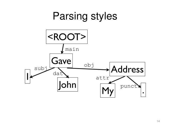 Parsing styles