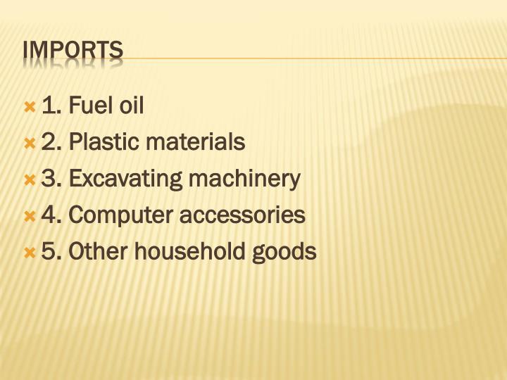 1. Fuel oil