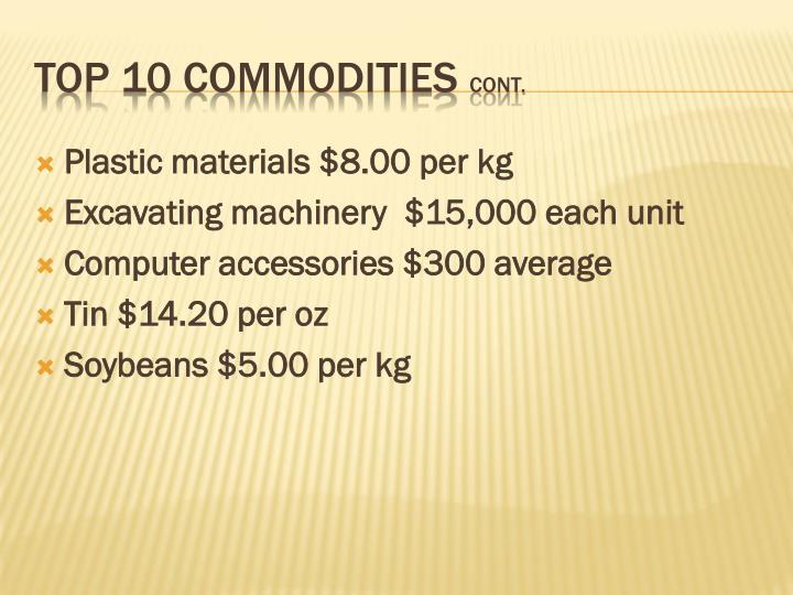 Plastic materials $8.00 per kg
