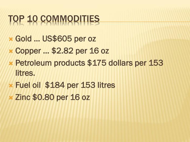 Gold … US$605 per oz