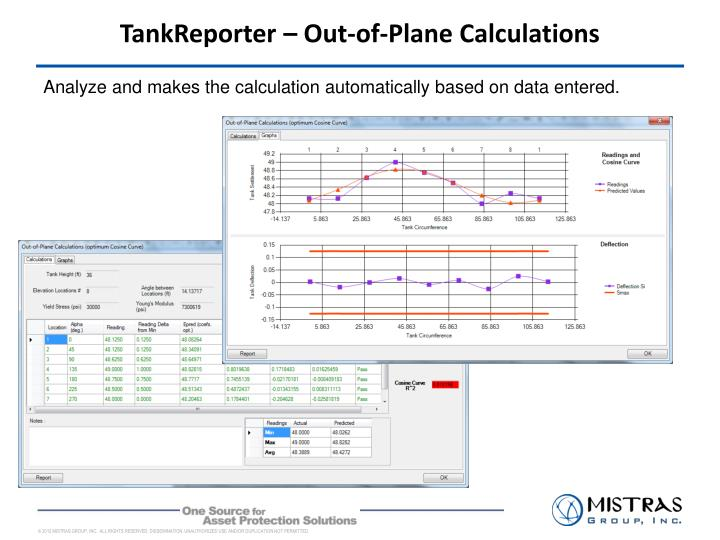 TankReporter – Out-of-Plane Calculations