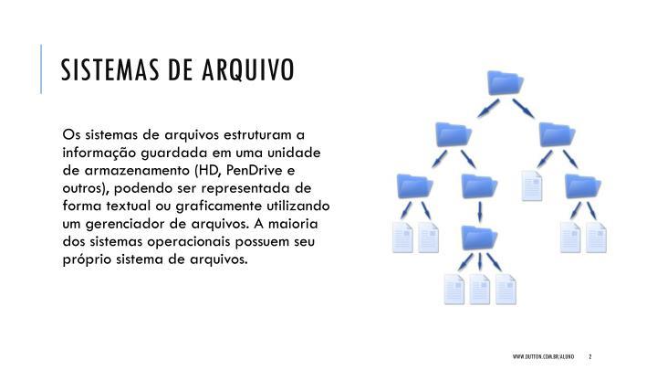 Sistemas de arquivo