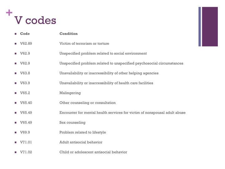 V codes