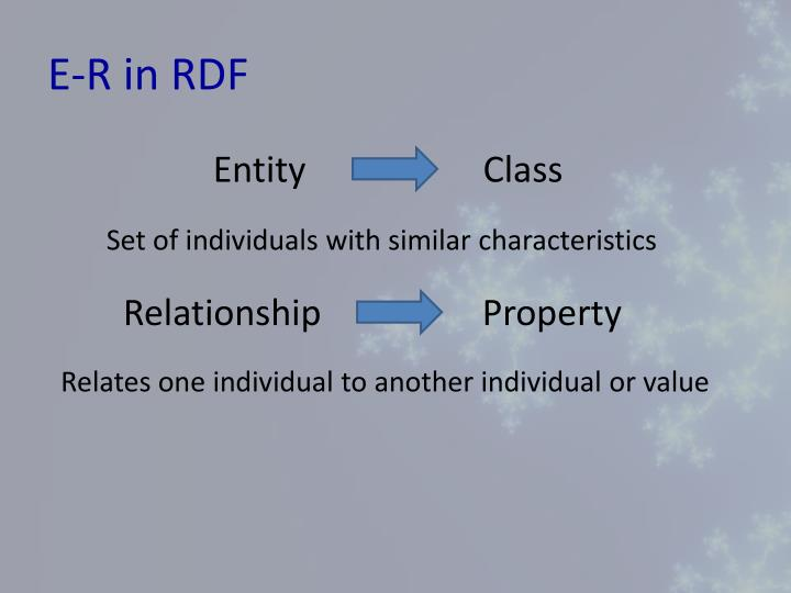 E-R in RDF