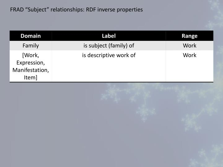 """FRAD """"Subject"""" relationships: RDF inverse properties"""