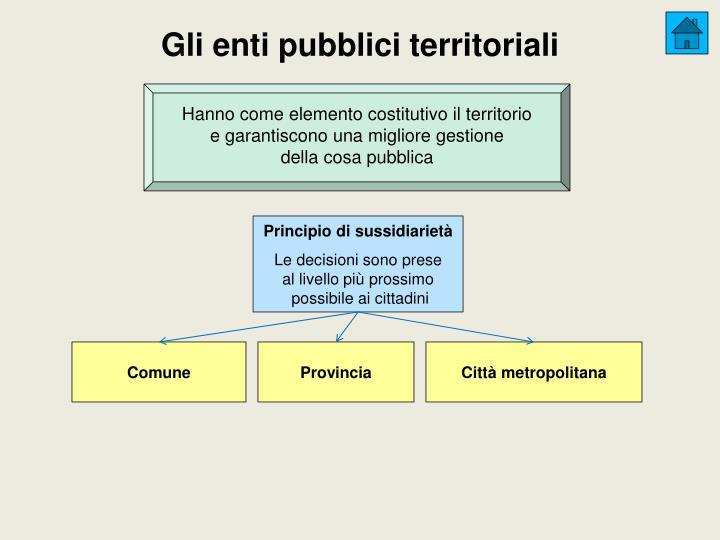 Gli enti pubblici territoriali
