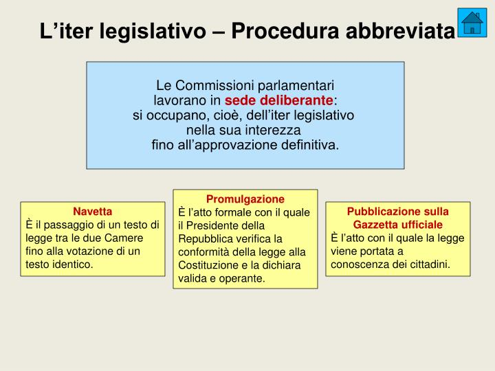 L'iter legislativo – Procedura abbreviata