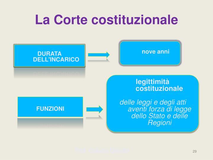 Prof. Colucci Donato