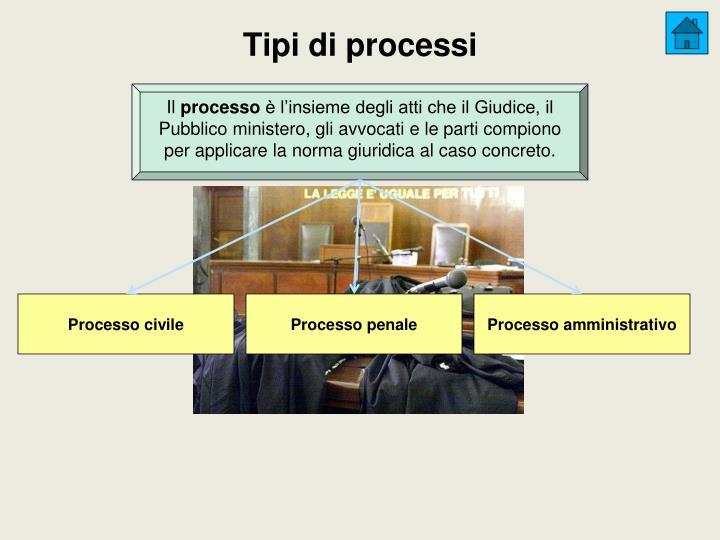 Tipi di processi