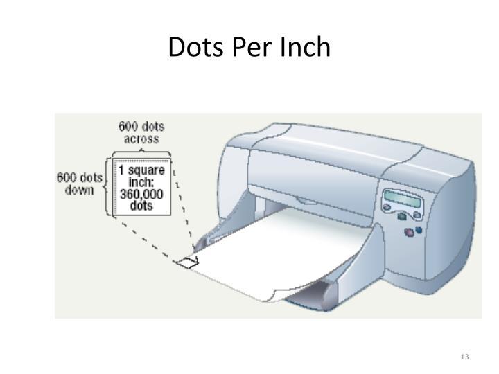 Dots Per Inch