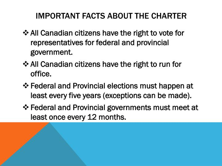 Important facts about the charter