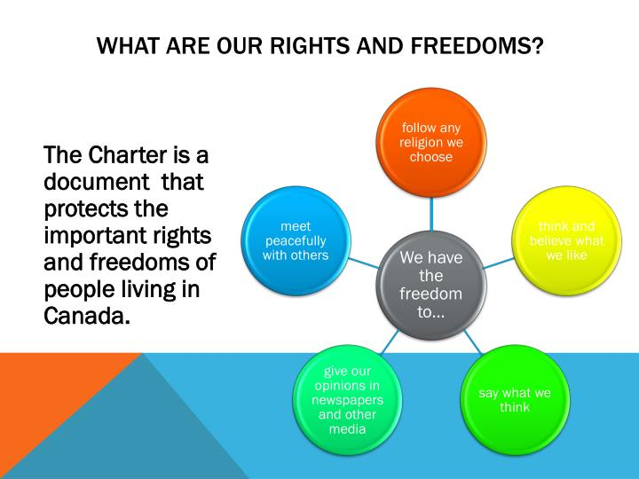 What are our rights and freedoms