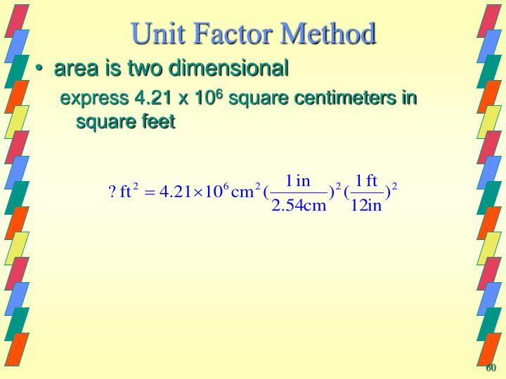 Unit Factor Method