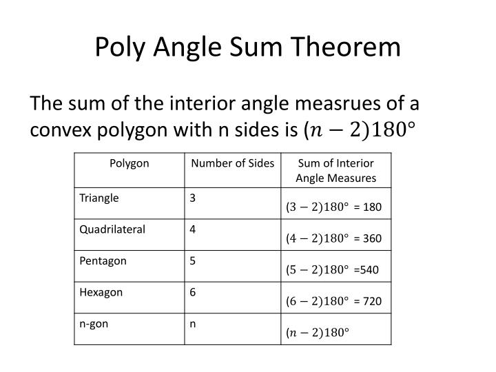 Poly Angle Sum Theorem