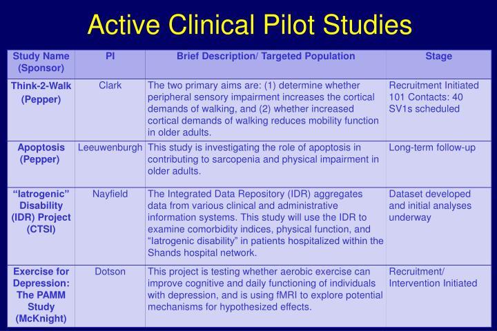 Active Clinical Pilot Studies