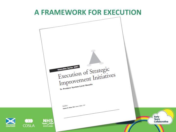 A framework for execution