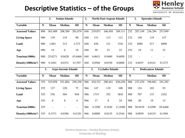 Descriptive Statistics – of the Groups