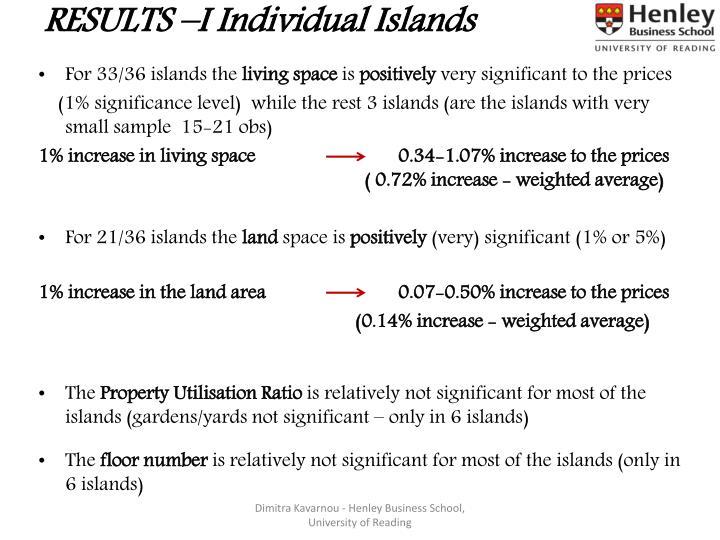 RESULTS –I Individual Islands