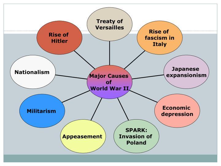 Treaty of