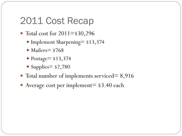 2011 Cost Recap