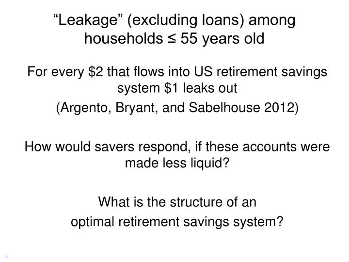 """Leakage"" (excluding loans) among households ≤ 55 years old"