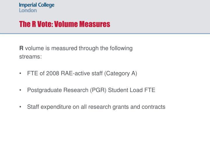 The R Vote: Volume Measures