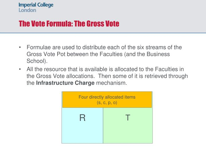 The Vote Formula: The Gross Vote