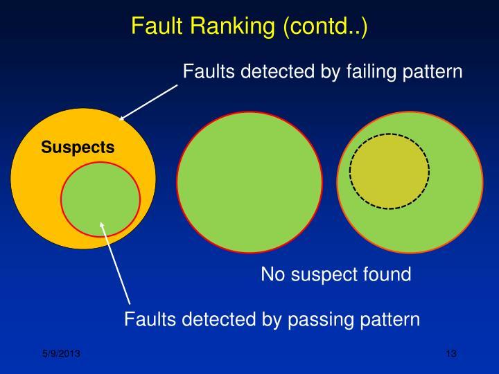 Fault Ranking (contd..)