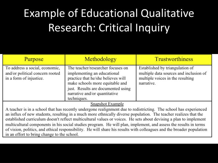 Example of Educational Qualitative Research: Critical Inquiry
