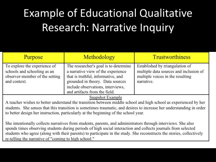 Example of Educational Qualitative Research: Narrative Inquiry