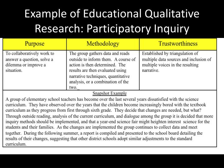 Example of Educational Qualitative Research: Participatory Inquiry