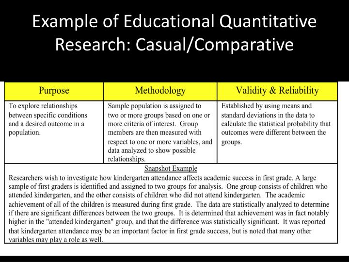 Example of Educational Quantitative Research: Casual/Comparative