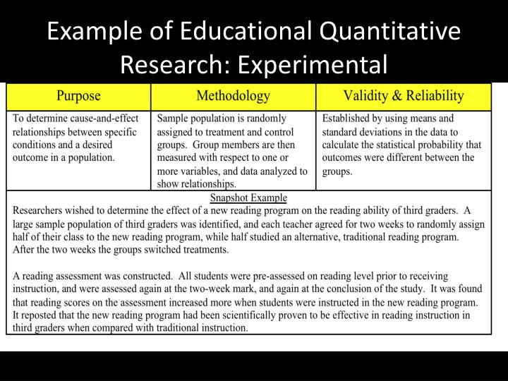 Example of Educational Quantitative Research: Experimental
