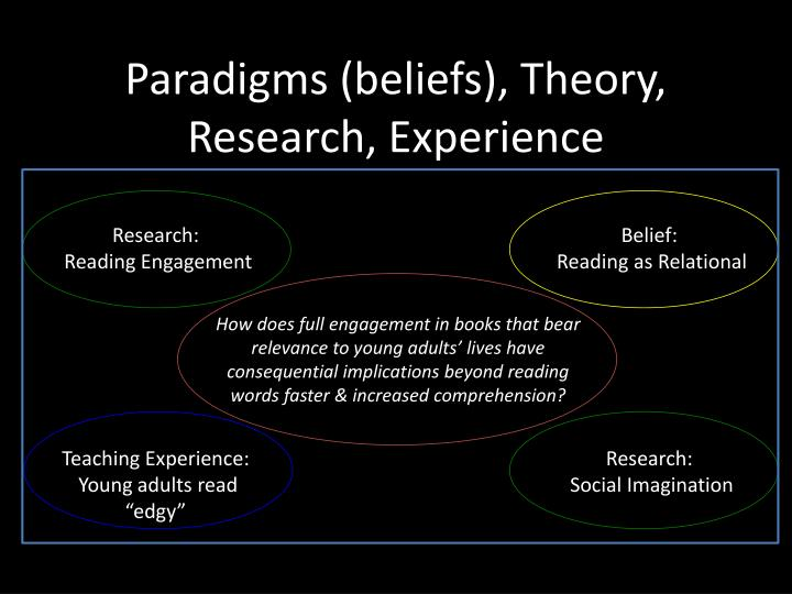 Paradigms (beliefs), Theory, Research, Experience