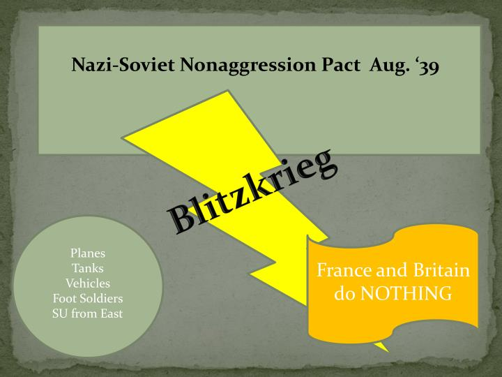 Nazi-Soviet Nonaggression Pact  Aug. '39