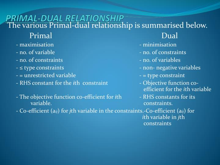 PRIMAL-DUAL RELATIONSHIP