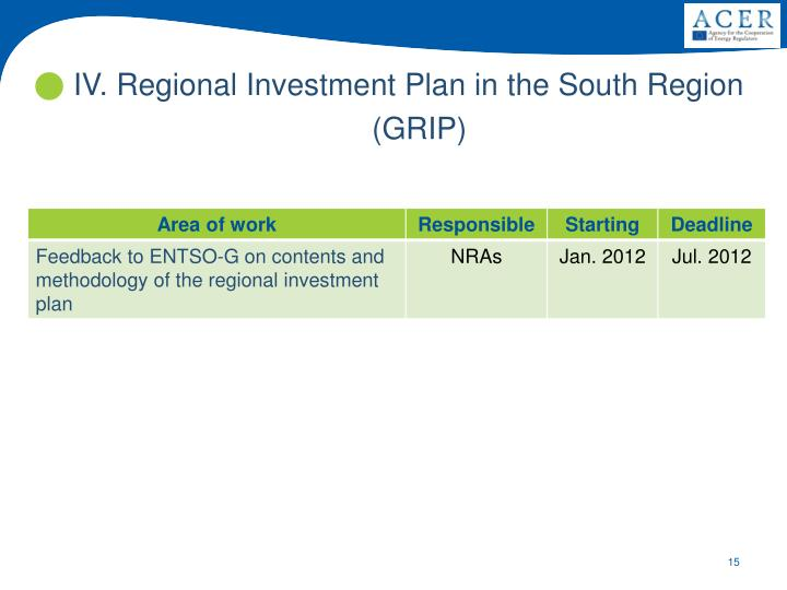 IV. Regional Investment Plan in the South Region (GRIP)