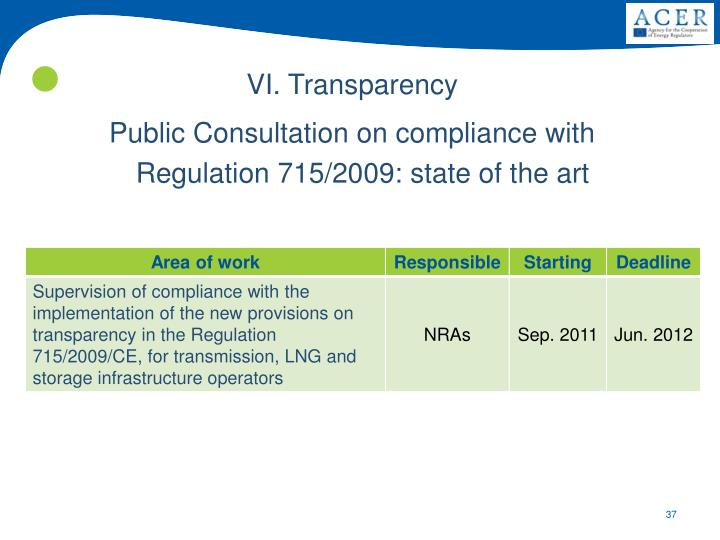 VI. Transparency