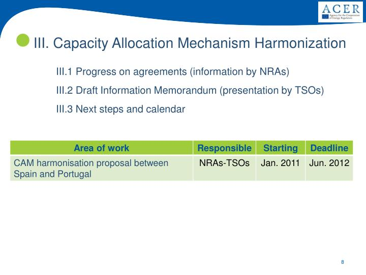 III. Capacity Allocation Mechanism Harmonization