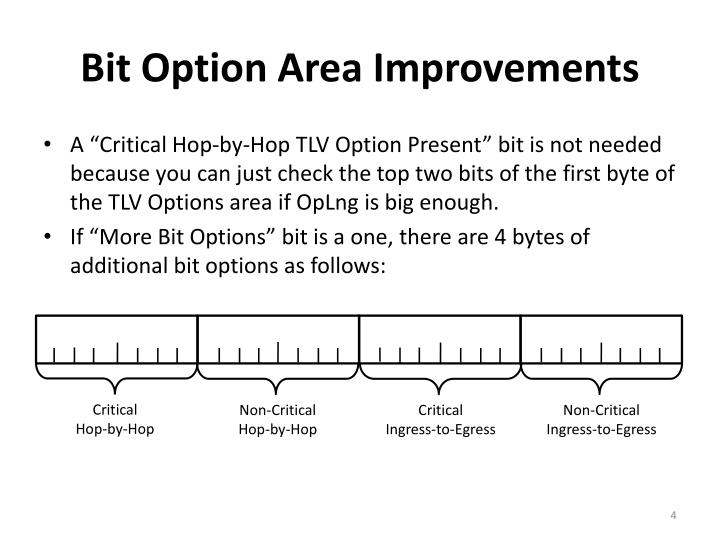 Bit Option Area Improvements