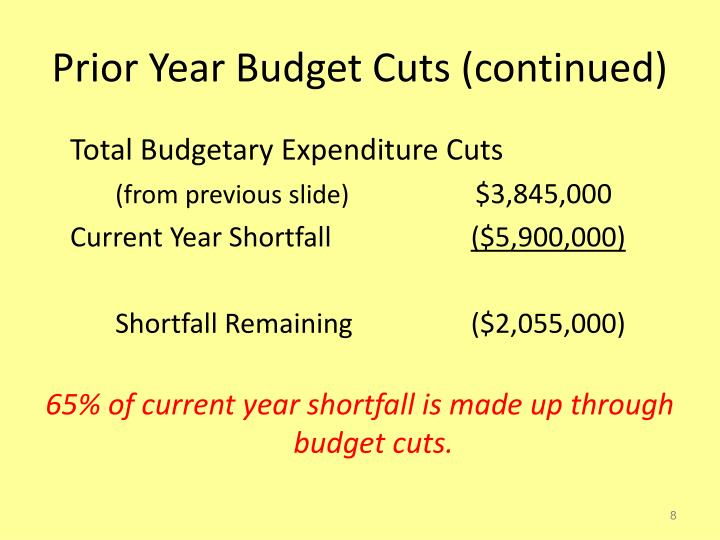 Prior Year Budget Cuts (continued)