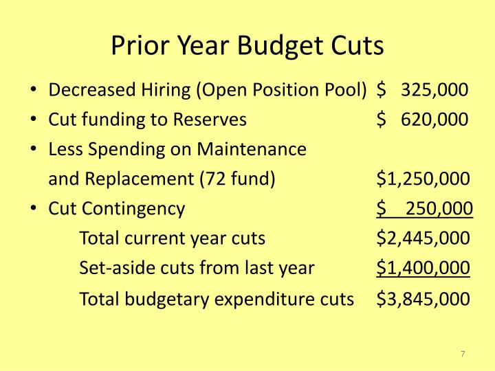 Prior Year Budget Cuts