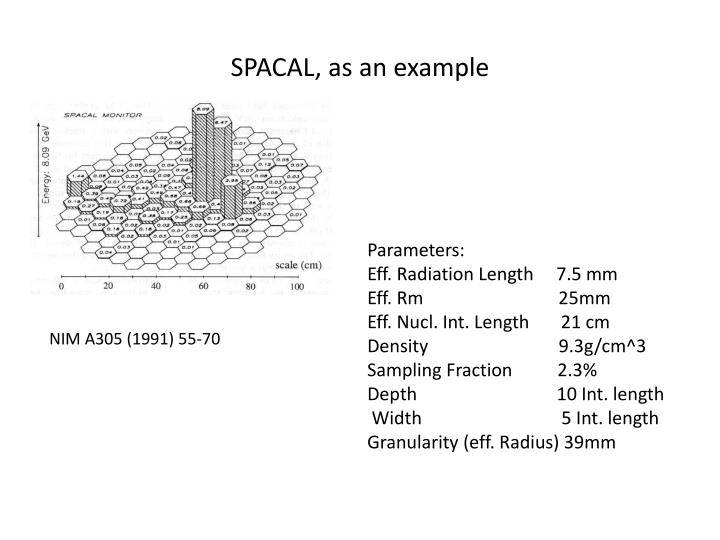 SPACAL, as an example