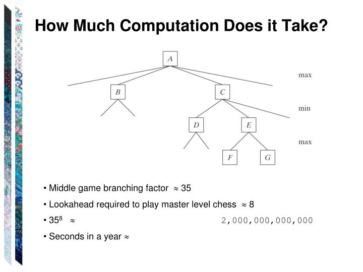 How Much Computation Does it Take?