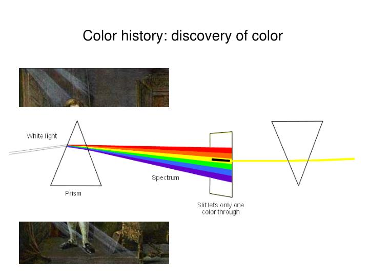 Color history: discovery of color