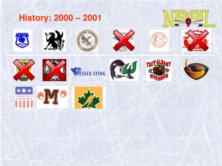 History: 2000 – 2001
