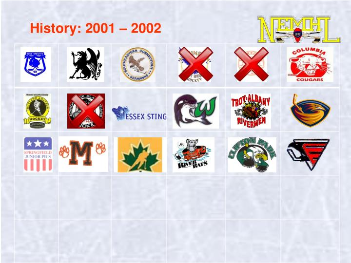 History: 2001 – 2002
