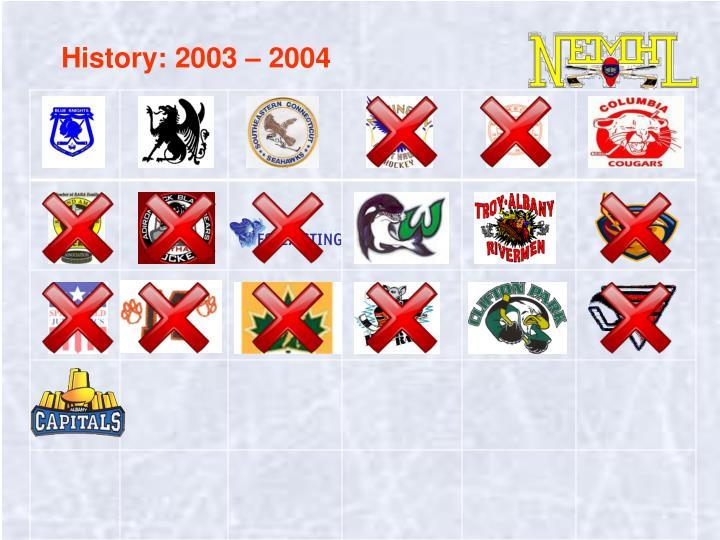 History: 2003 – 2004