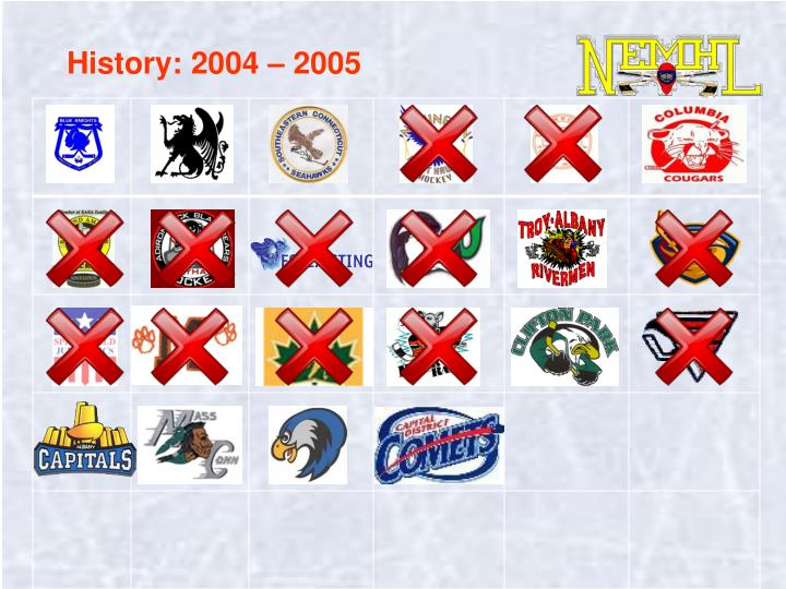 History: 2004 – 2005