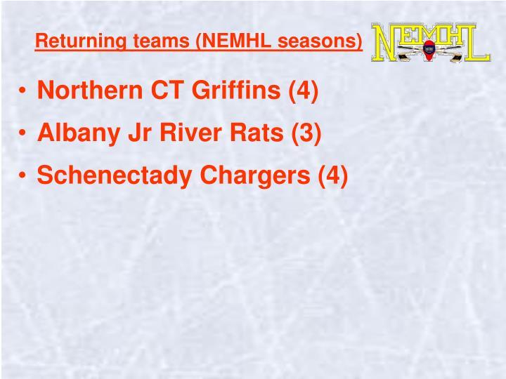 Returning teams (NEMHL seasons)